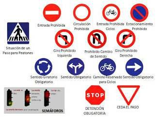 señales de tráfico ciclismo
