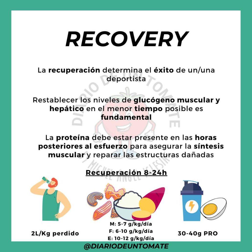 Recovery después de entrenar